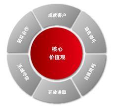 """软件? 58与小米又一批闯入""""互联网 金融""""的""""野蛮人"""""""